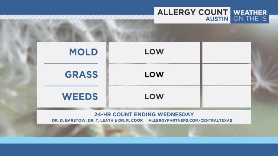 allergy austin spectrum news