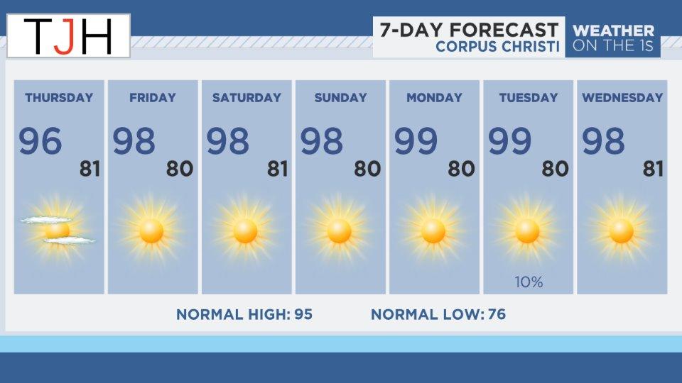 7 Day Forecast   South TX / El Paso   Spectrum News 1