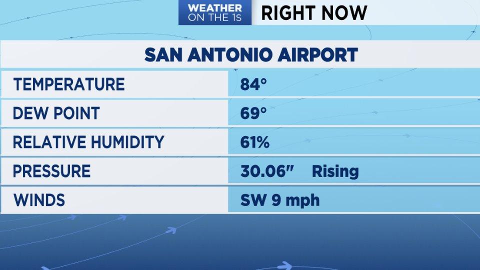 Current Conditions San Antonio Spectrum News